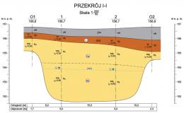 Przekrój-geotechniczny-I.png