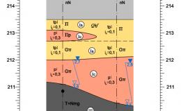 Przekrój-geotechniczny-II.png